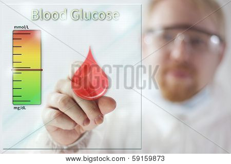 Blood Sugar Level