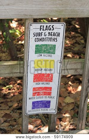Surf And Beach Conditions Sign