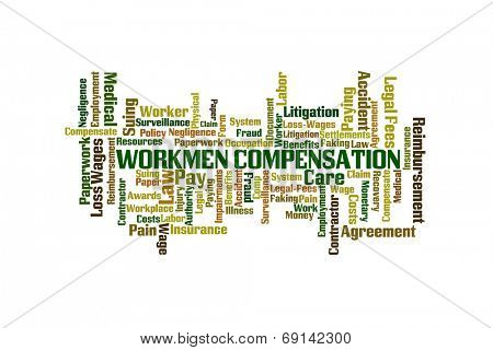 Workmen Compensation Word Cloud on White Background