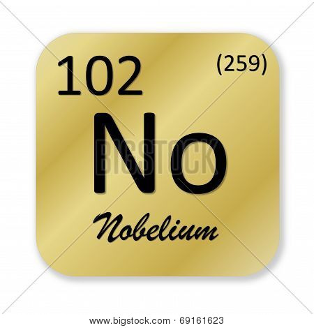 Nobelium element