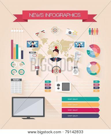 Infographics Live News