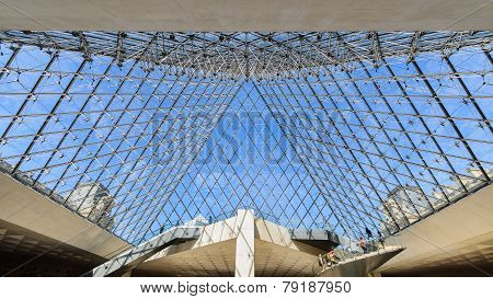 Interior Of The Louvre Pyramid