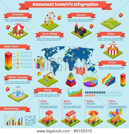 Amusement Isometric Infographics