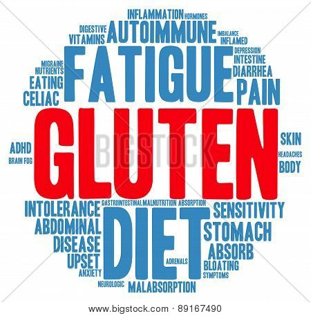 Gluten Circle Shaped Word Cloud