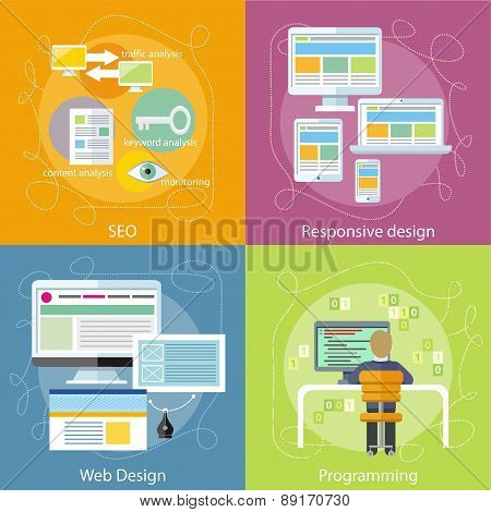 Programmer, SEO and Responsive Web Design
