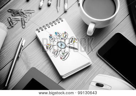 seo doodle against notepad on desk