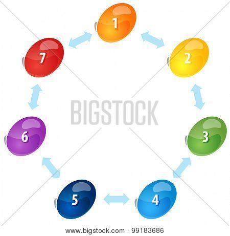 Blank business strategy concept infographic diagram illustration Oval Cycle Seven