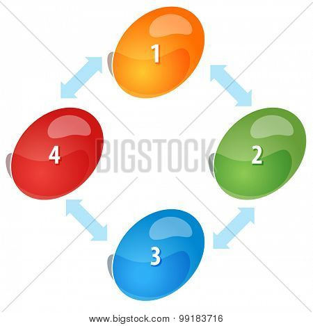 Blank business strategy concept infographic diagram illustration Oval Cycle Four