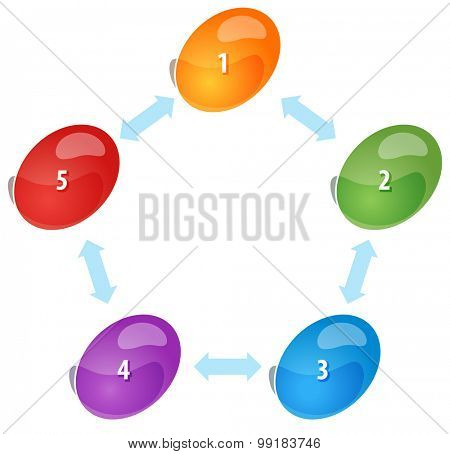 Blank business strategy concept infographic diagram illustration Oval Cycle Five