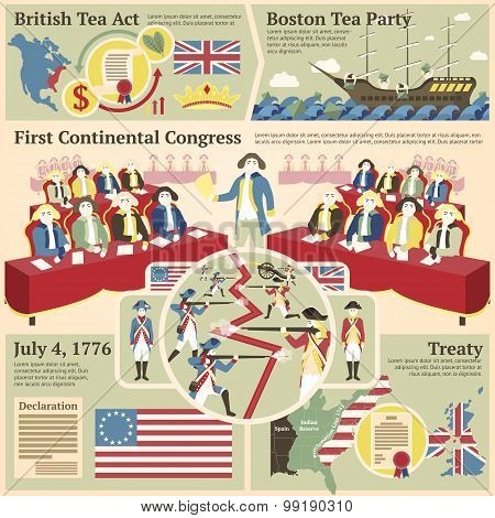 American revolutionary war illustrations - British act, Boston tea party, Continental congress, Batt