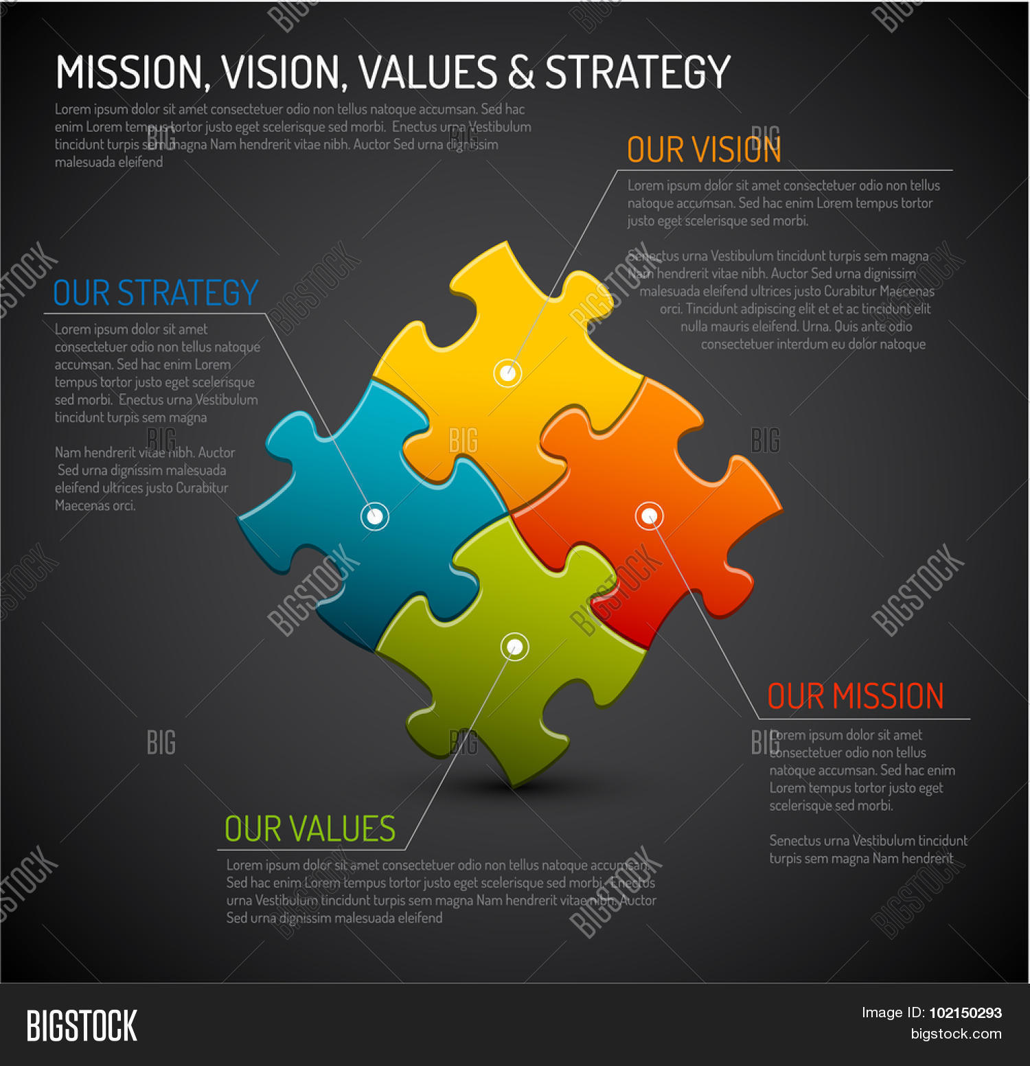 applebees mission vision and value
