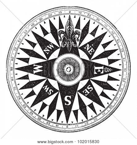 British Navy Compass, vintage engraved illustration of British Navy Compass, isolated against a white background.