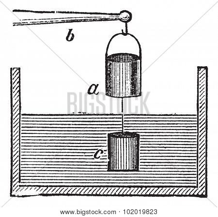 The Experimental Verification of Archimedes principle, vintage engraving. Old engraved illustration of Archimedes principle isolated on a white background. Trousset encyclopedia (1886 - 1891)