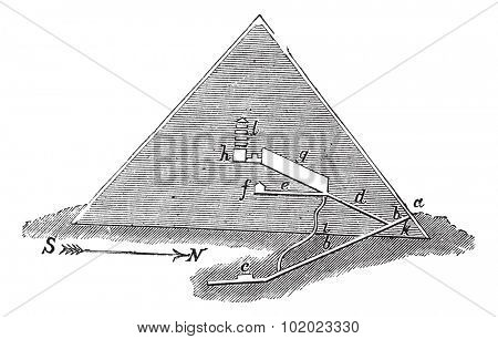 Section of the Great Pyramid. - A. input b. passage; c. burial chamber, d e, parts f, Queen's chamber g great gallery, h king's chamber, i, shift k, entry  l,  rooms, Trousset encyclopedia 1886 - 1891