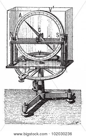 Old engraved illustration of Dip-circle. Dictionary of words and things - Larive and Fleury - 1895