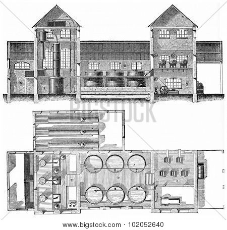 Distillery beet working in continuous presses, plan and elevation, vintage engraved illustration. Industrial encyclopedia E.-O. Lami - 1875.