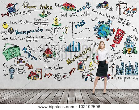 Full Length Beautiful Woman In Formal Clothes With Hands On The Waist. Colourful Home Sales Icons Ar