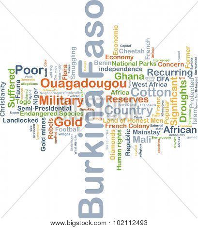 Background concept wordcloud illustration of Burkina Faso