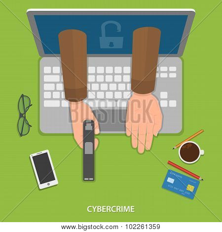 Cybercrime flat vector concept.
