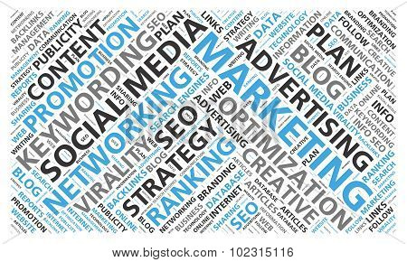 Social media marketing word cloud for content promotion