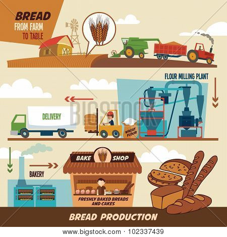 Bread Production Stages Illustration