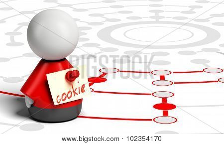 Internet Or Web Cookie