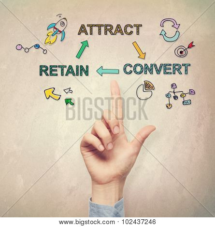Hand Pointing At Customer Acquisition Concept