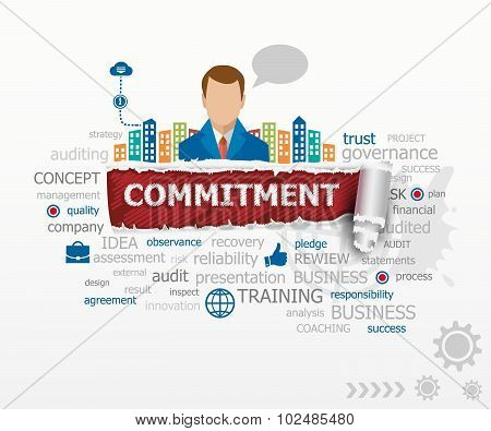 Commitment Word Cloud Concept And Business Man.