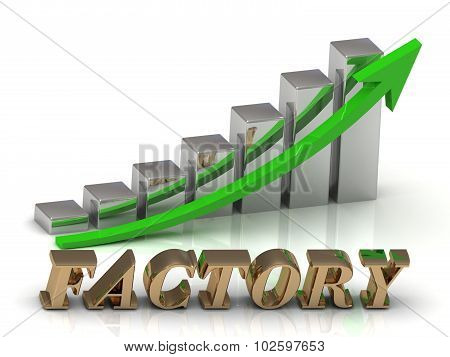 Factory- Inscription Of Gold Letters And Graphic Growth
