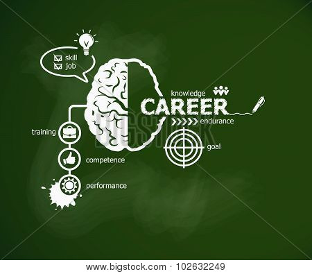Career Concept And Brain.