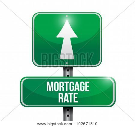 Mortgage Rate Road Sign Concept