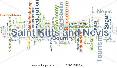 Background concept wordcloud illustration of Saint Kitts and Nevis