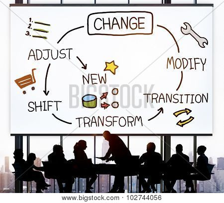 Change Improvement Development Adjust Transform Concept