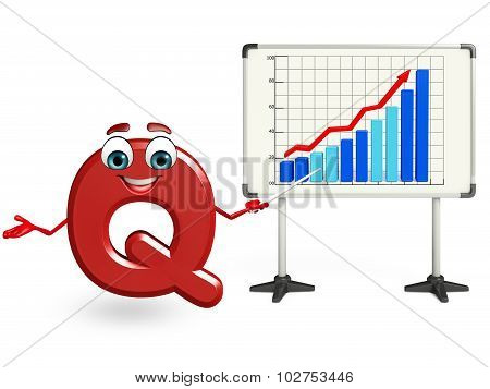 Cartoon Character Of Q With Business Graph
