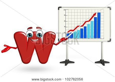 Cartoon Character Of W With Business Graph