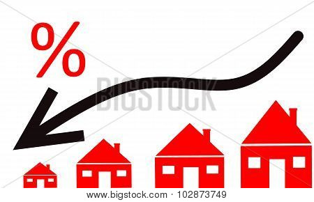 house rates mortgage concepts