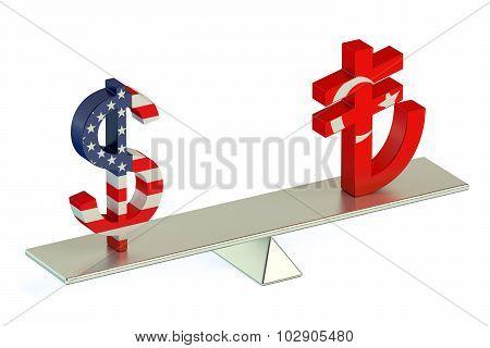 Dollar Or Turkish Lira, Usd/ Try Balance Concept