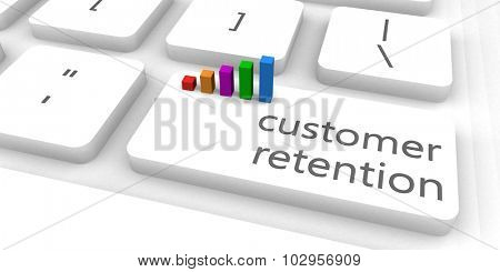 Customer Retention as a Fast and Easy Website Concept