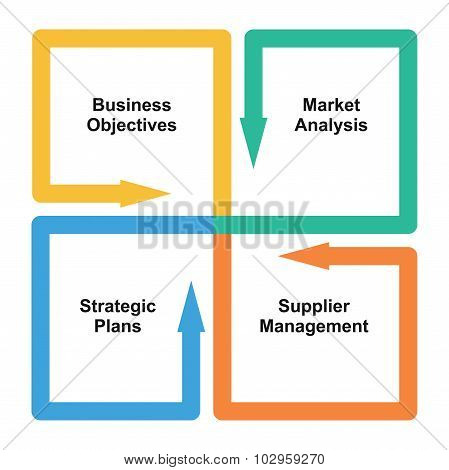 The Planning Solution, Business Graphics