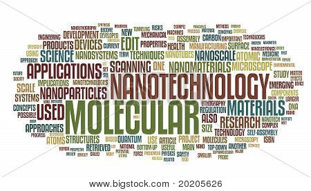 Nanotechnology Words Cloud
