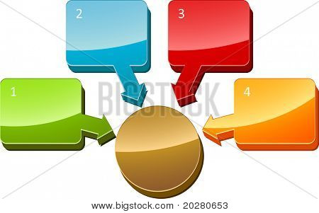 Four Blank numbered central relationship business diagram illustration
