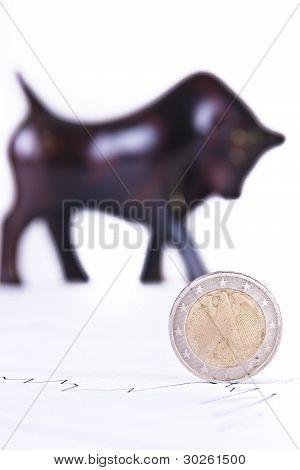 Bullish Euro Market