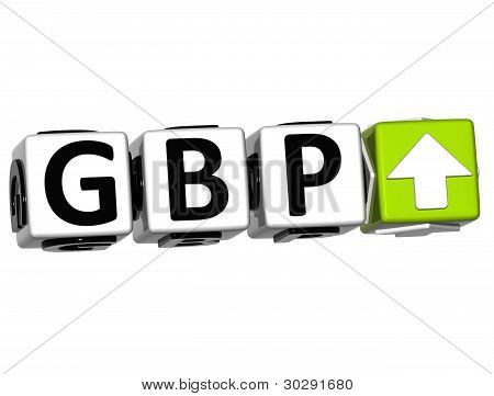 Currency Gbp Rate Concept Symbol Button On White Background