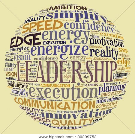 Leadership concept in word collage