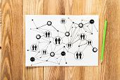 Social Network Structure Pencil Hand Drawn With Social Connection Lines. Company Employees Organizat poster