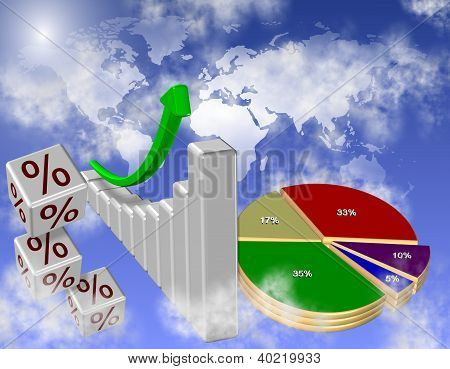 World Economy On Sky