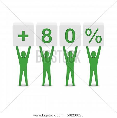 Men holding plus 80 percent.