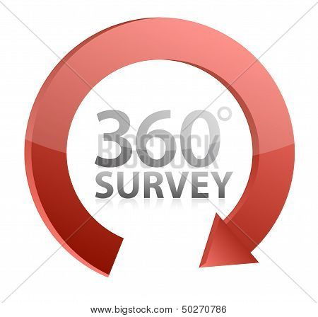 360 Survey Cycle Illustration Design