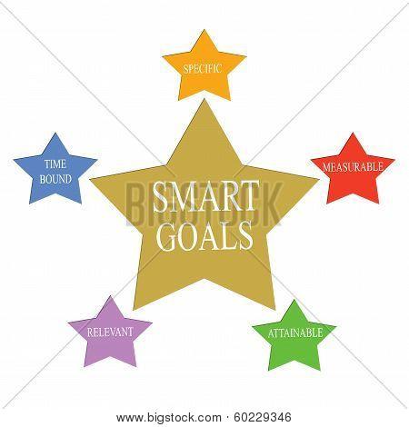 Smart Goals Word Stars Concept