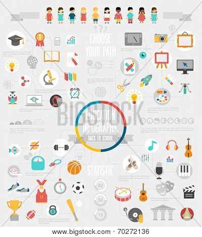 Education Infographic set with charts and other elements. Vector illustration.